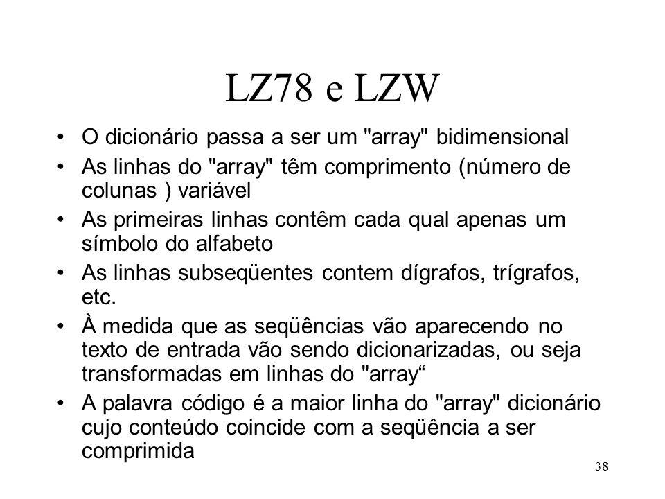 LZ78 e LZW O dicionário passa a ser um array bidimensional
