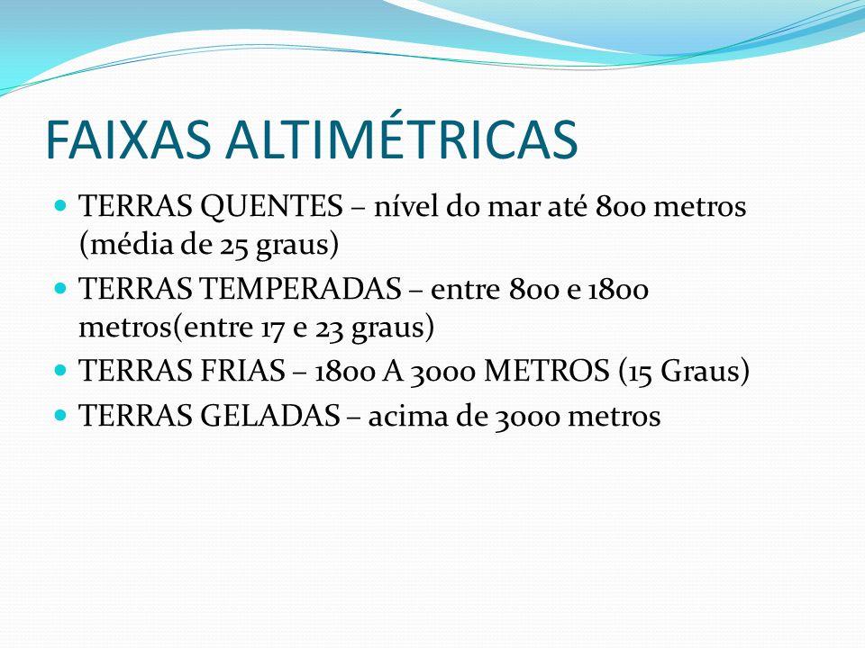 FAIXAS ALTIMÉTRICAS TERRAS QUENTES – nível do mar até 800 metros (média de 25 graus)