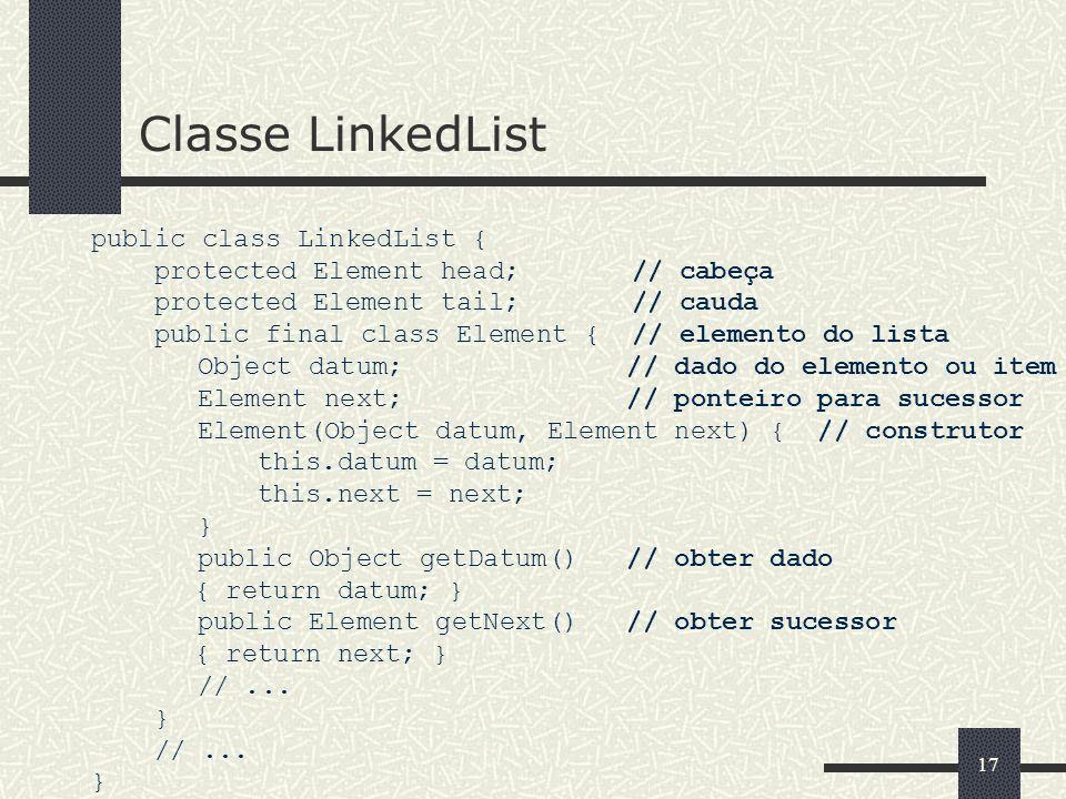 Classe LinkedList public class LinkedList {