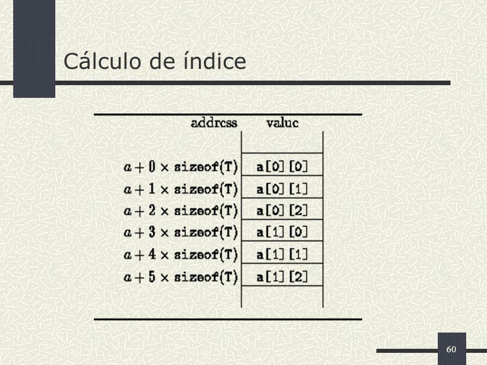 Cálculo de índice