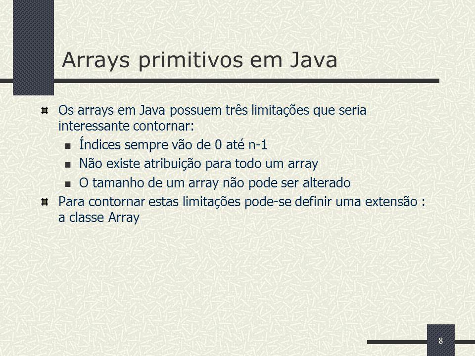 Arrays primitivos em Java