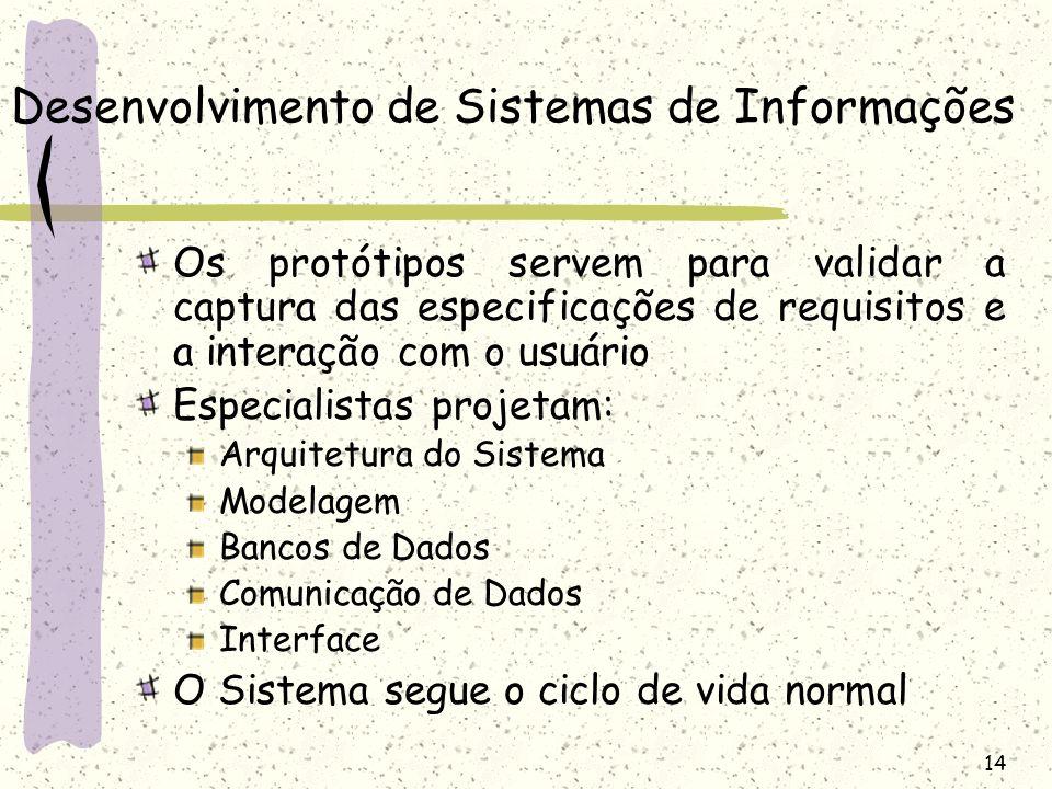 Desenvolvimento de Sistemas de Informações