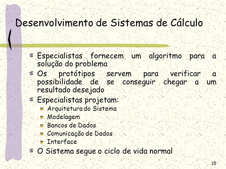 Desenvolvimento de Sistemas de Cálculo