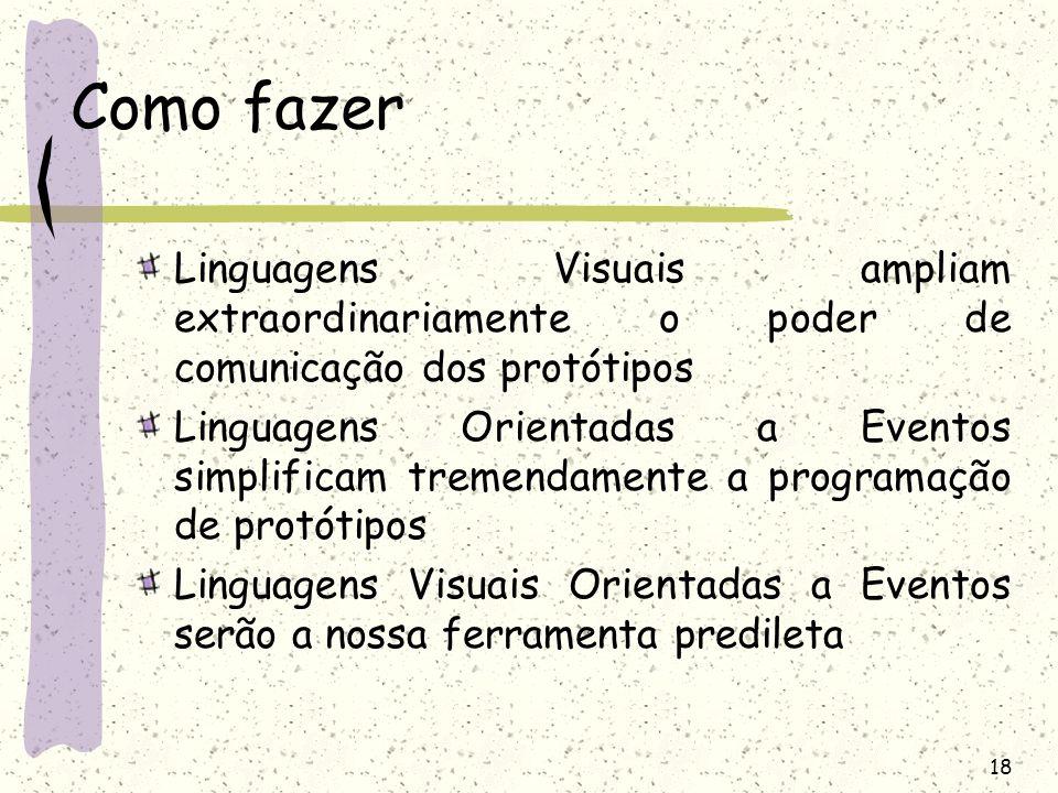 Como fazer Linguagens Visuais ampliam extraordinariamente o poder de comunicação dos protótipos.