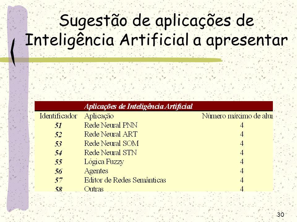 Sugestão de aplicações de Inteligência Artificial a apresentar