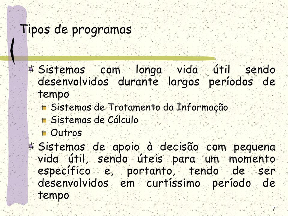 Tipos de programas Sistemas com longa vida útil sendo desenvolvidos durante largos períodos de tempo.