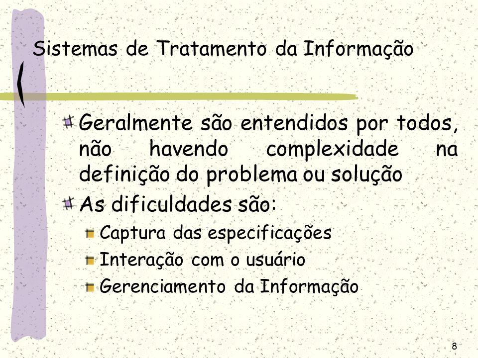 Sistemas de Tratamento da Informação