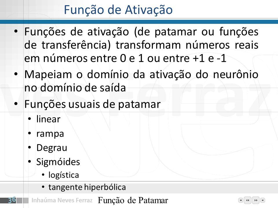 Função de Ativação Funções de ativação (de patamar ou funções de transferência) transformam números reais em números entre 0 e 1 ou entre +1 e -1.