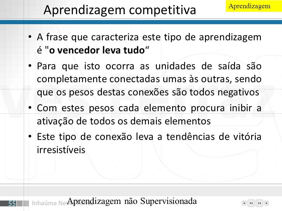 Aprendizagem competitiva