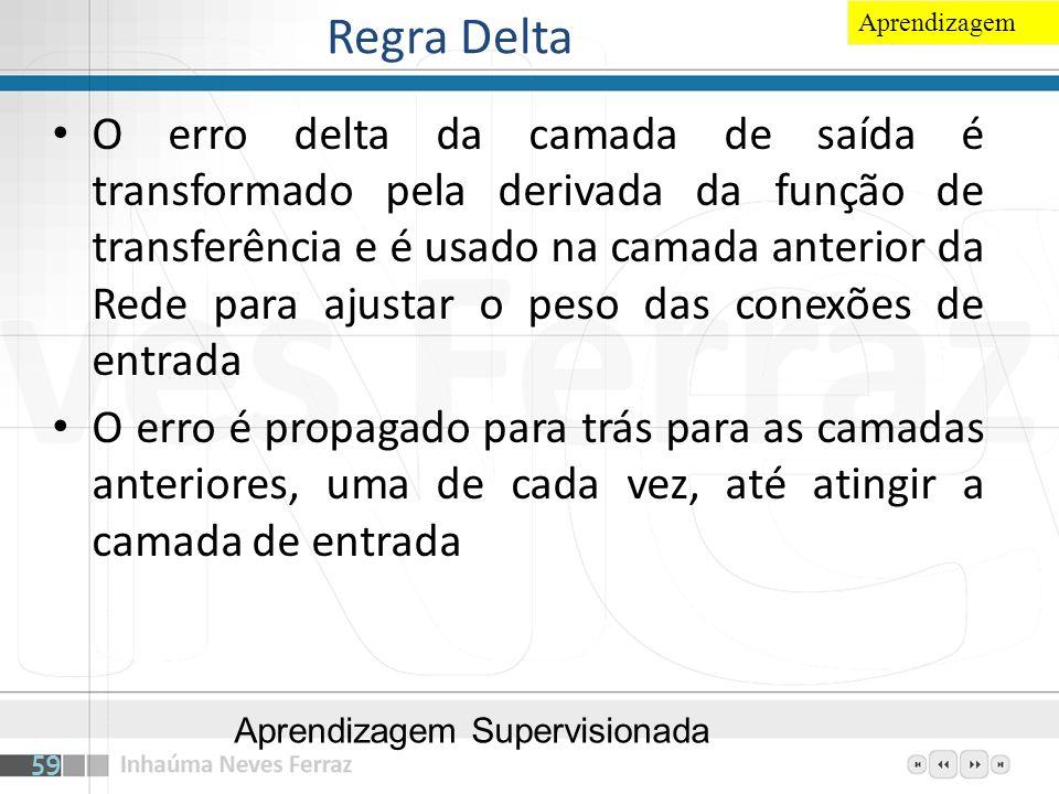 Regra DeltaAprendizagem.