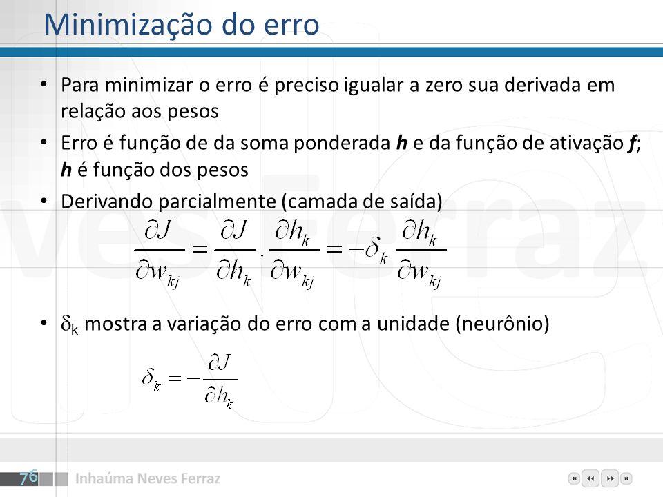 Minimização do erro Para minimizar o erro é preciso igualar a zero sua derivada em relação aos pesos.
