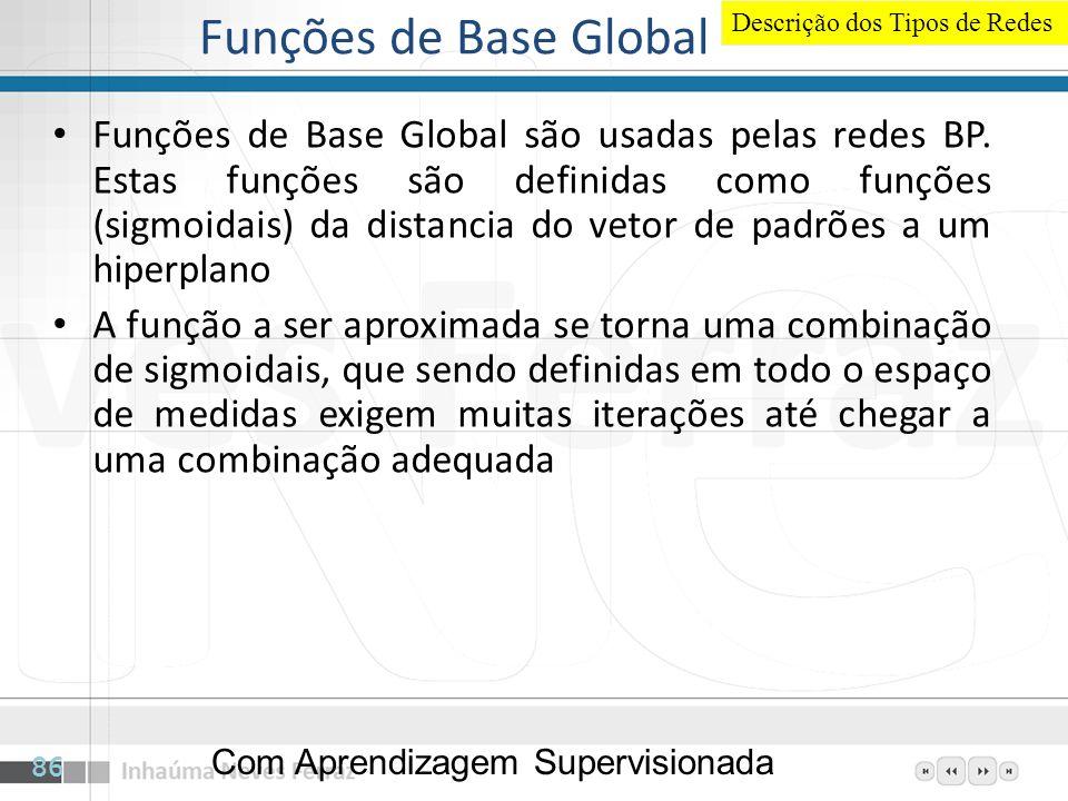 Funções de Base GlobalDescrição dos Tipos de Redes.