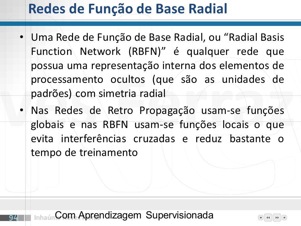Redes de Função de Base Radial