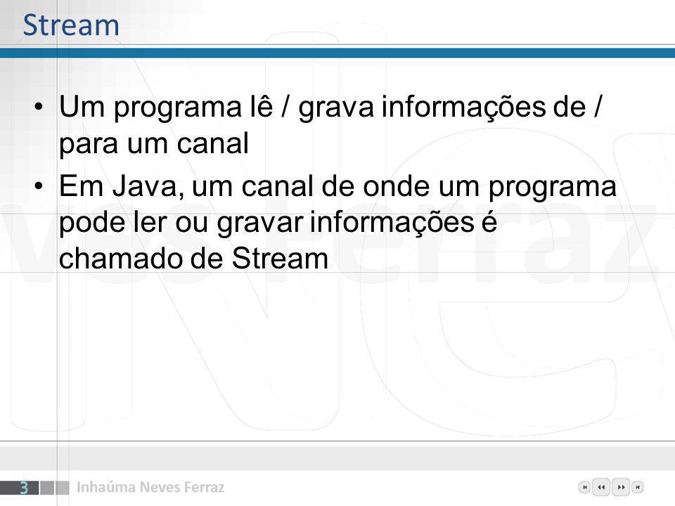 Stream Um programa lê / grava informações de / para um canal
