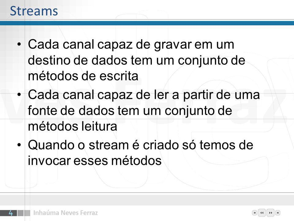 Streams Cada canal capaz de gravar em um destino de dados tem um conjunto de métodos de escrita.