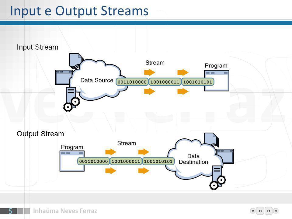 Input e Output Streams Input Stream Output Stream
