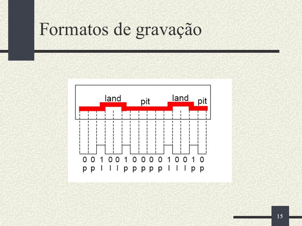 Formatos de gravação 15