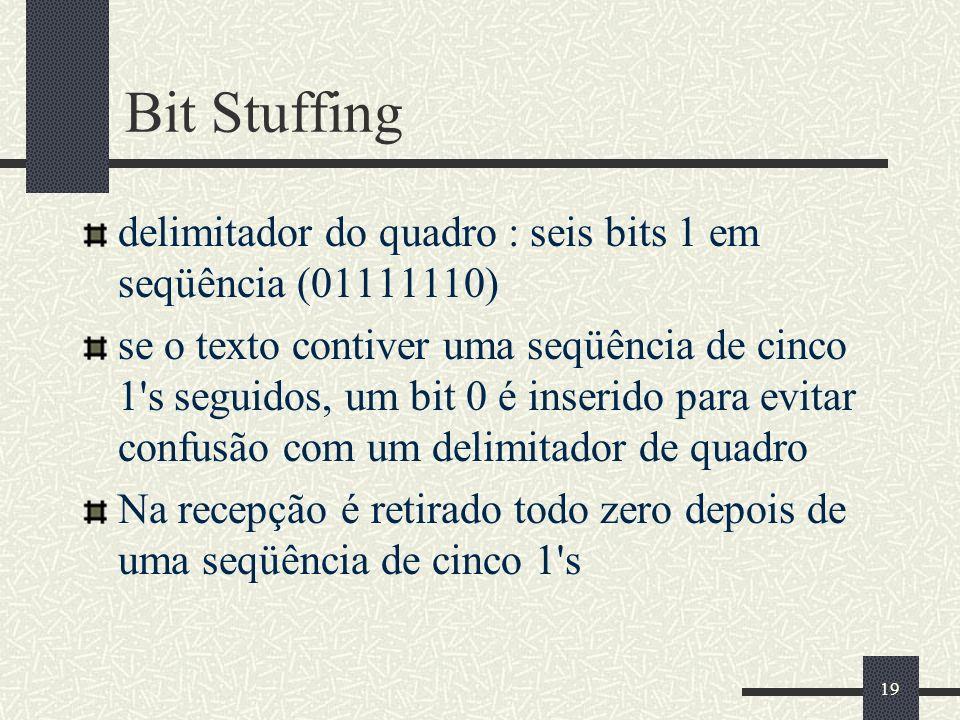 Bit Stuffing delimitador do quadro : seis bits 1 em seqüência (01111110)