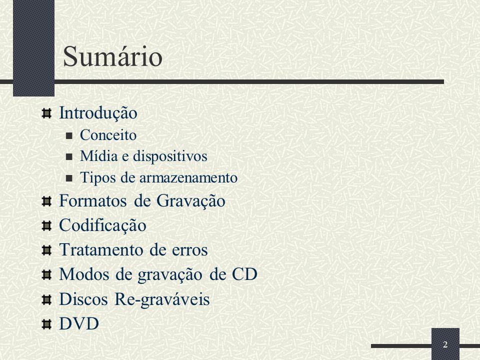 Sumário Introdução Formatos de Gravação Codificação