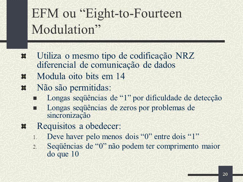 EFM ou Eight-to-Fourteen Modulation