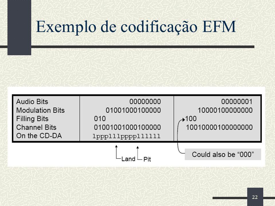 Exemplo de codificação EFM