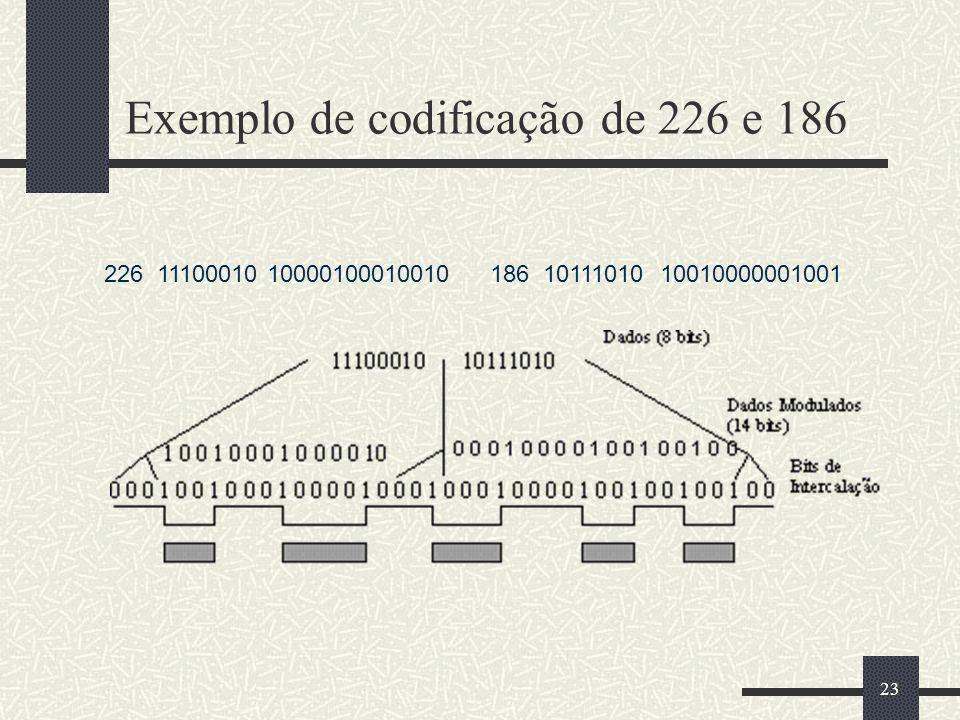 Exemplo de codificação de 226 e 186