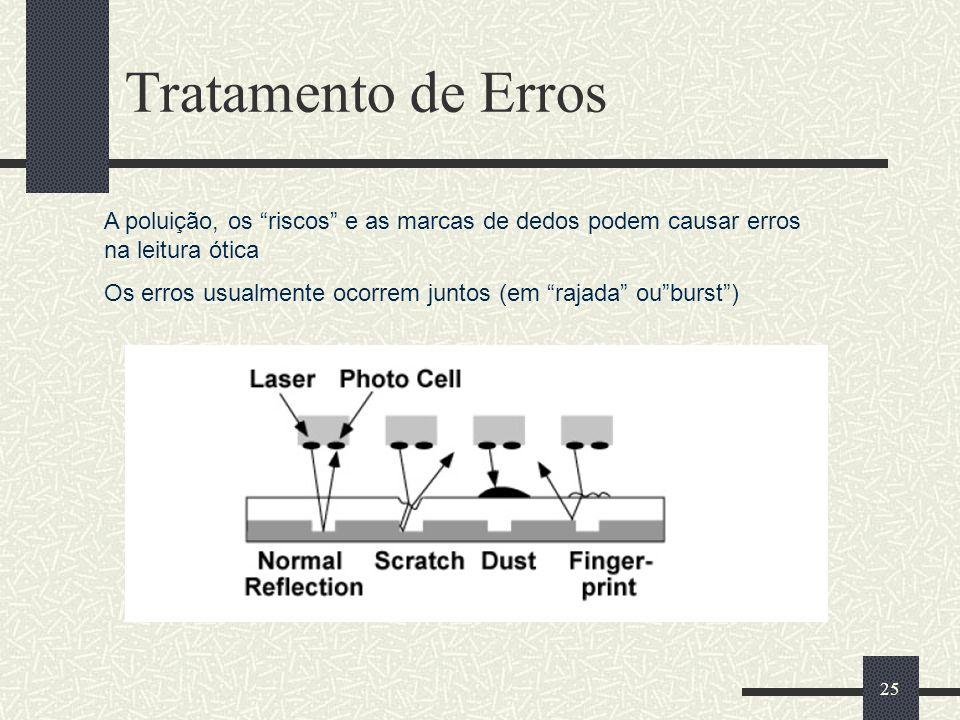 Tratamento de Erros A poluição, os riscos e as marcas de dedos podem causar erros na leitura ótica.