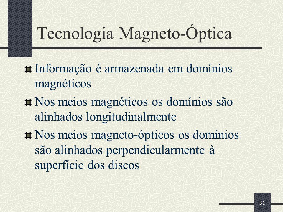 Tecnologia Magneto-Óptica