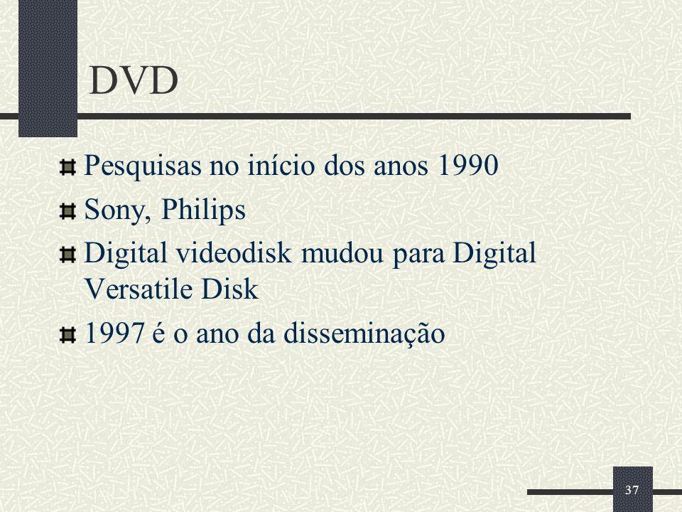 DVD Pesquisas no início dos anos 1990 Sony, Philips