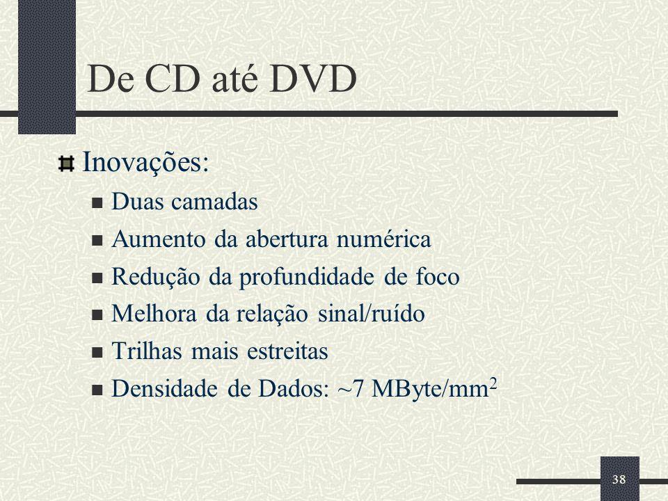 De CD até DVD Inovações: Duas camadas Aumento da abertura numérica