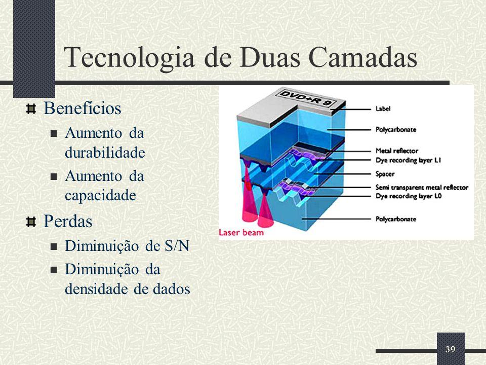 Tecnologia de Duas Camadas