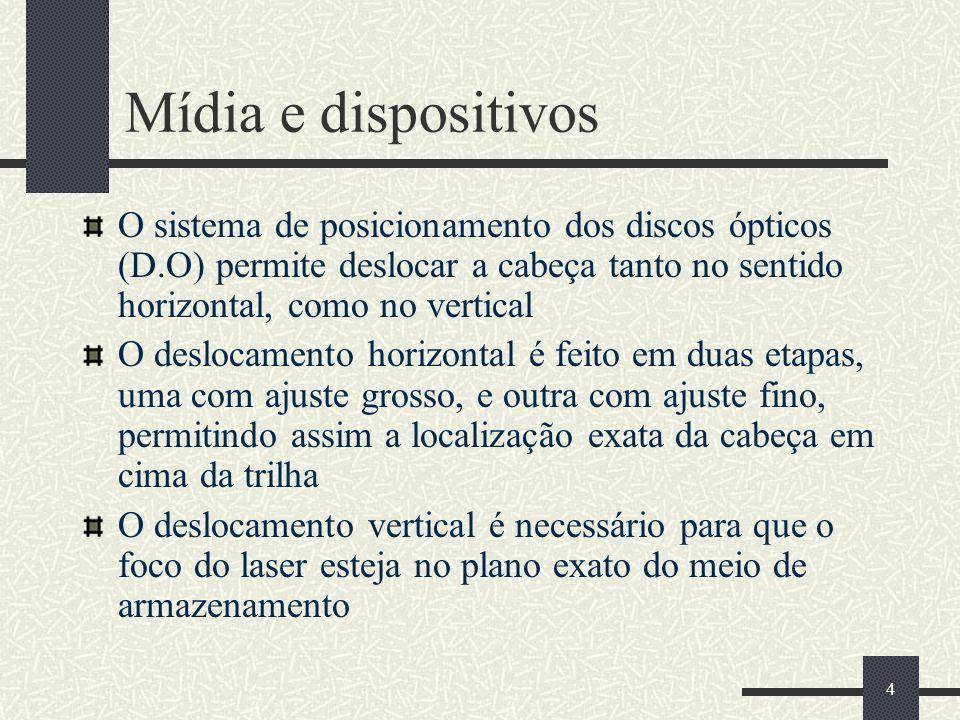 Mídia e dispositivos O sistema de posicionamento dos discos ópticos (D.O) permite deslocar a cabeça tanto no sentido horizontal, como no vertical.