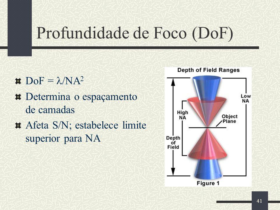 Profundidade de Foco (DoF)