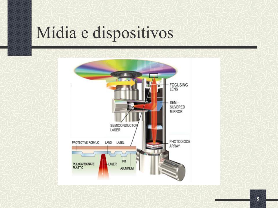 Mídia e dispositivos