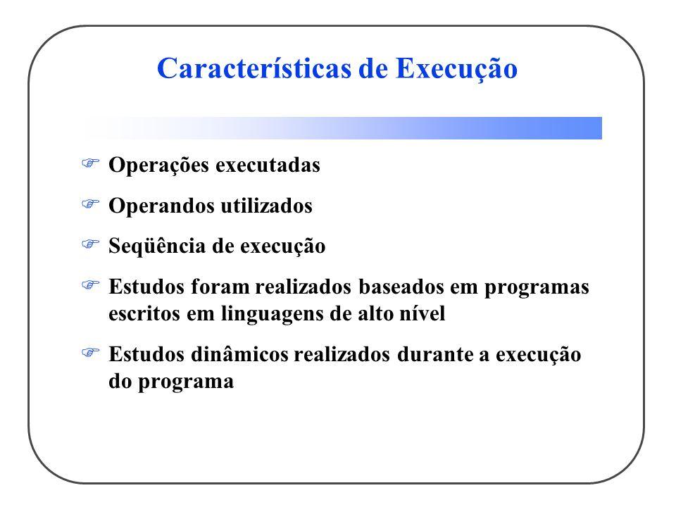 Características de Execução