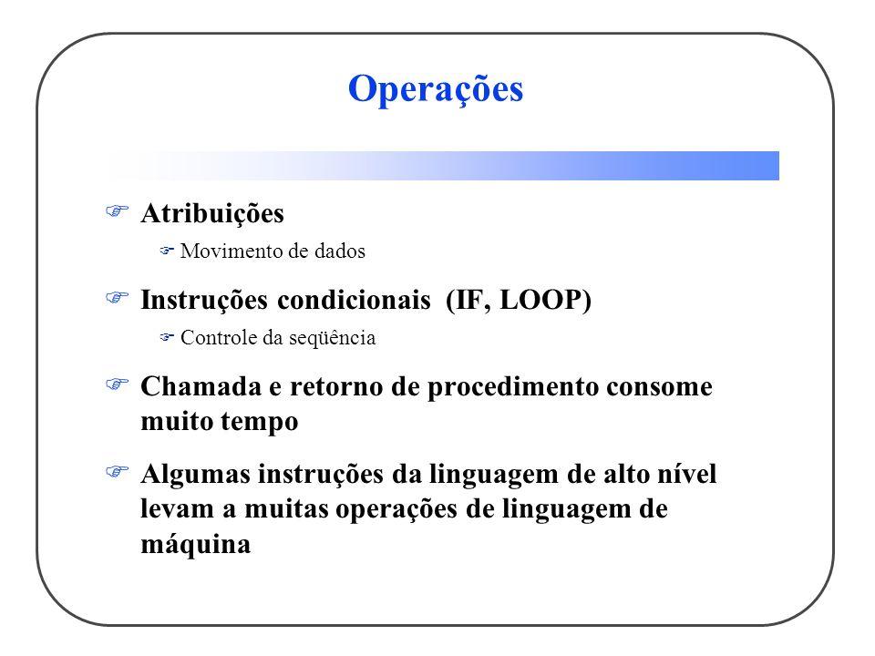 Operações Atribuições Instruções condicionais (IF, LOOP)