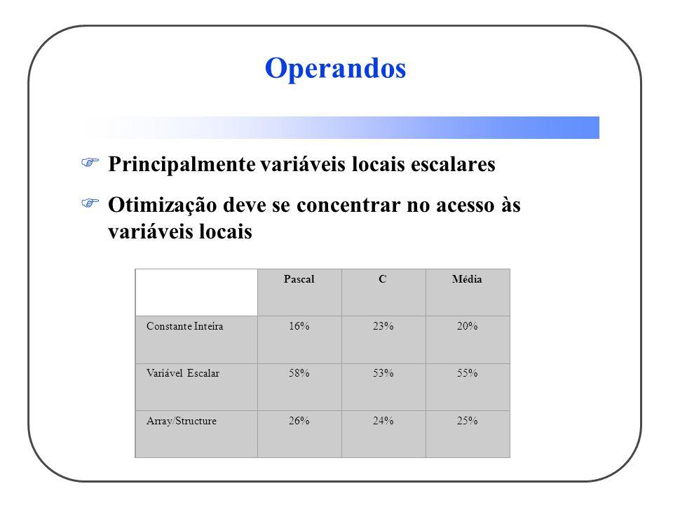 Operandos Principalmente variáveis locais escalares
