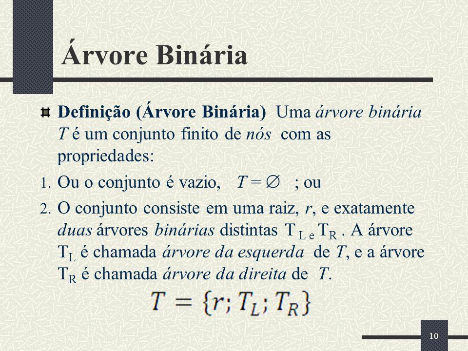 Árvore Binária Definição (Árvore Binária) Uma árvore binária T é um conjunto finito de nós com as propriedades: