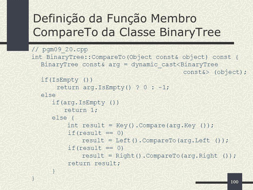 Definição da Função Membro CompareTo da Classe BinaryTree