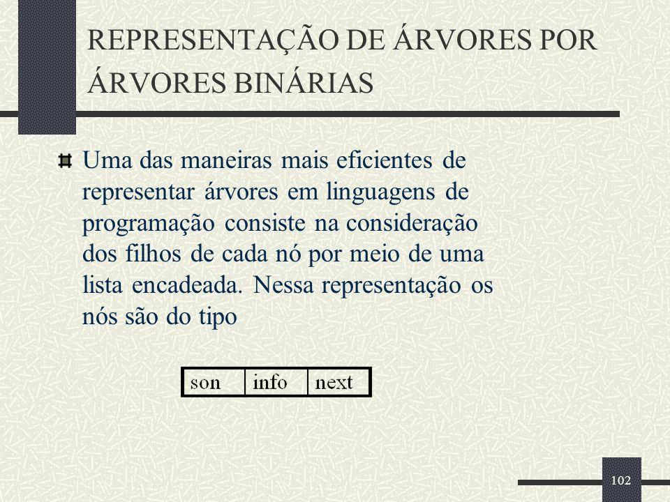 REPRESENTAÇÃO DE ÁRVORES POR ÁRVORES BINÁRIAS