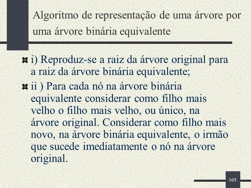 Algoritmo de representação de uma árvore por uma árvore binária equivalente