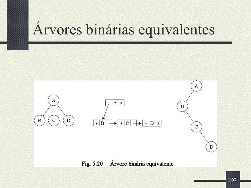 Árvores binárias equivalentes