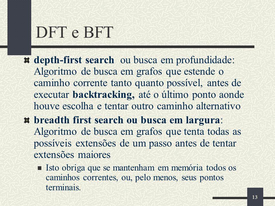 DFT e BFT