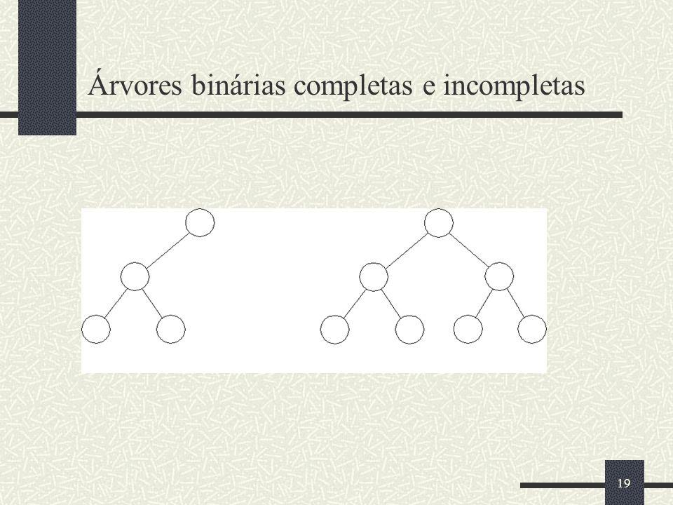 Árvores binárias completas e incompletas