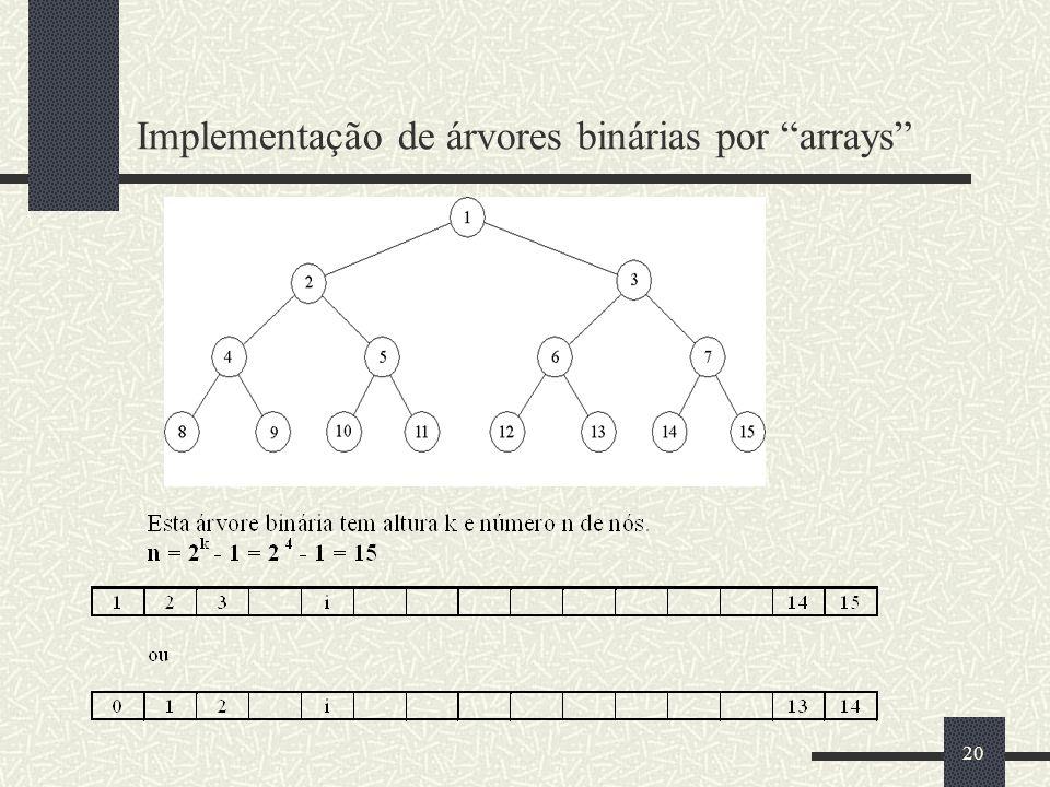 Implementação de árvores binárias por arrays
