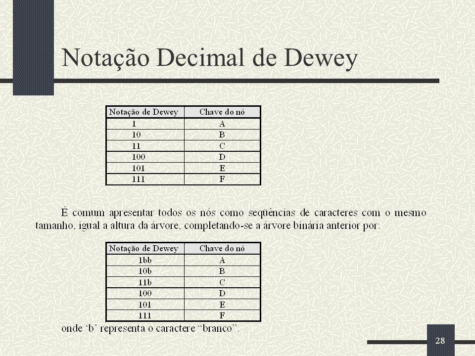 Notação Decimal de Dewey