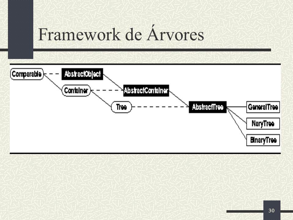 Framework de Árvores