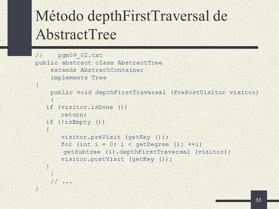 Método depthFirstTraversal de AbstractTree