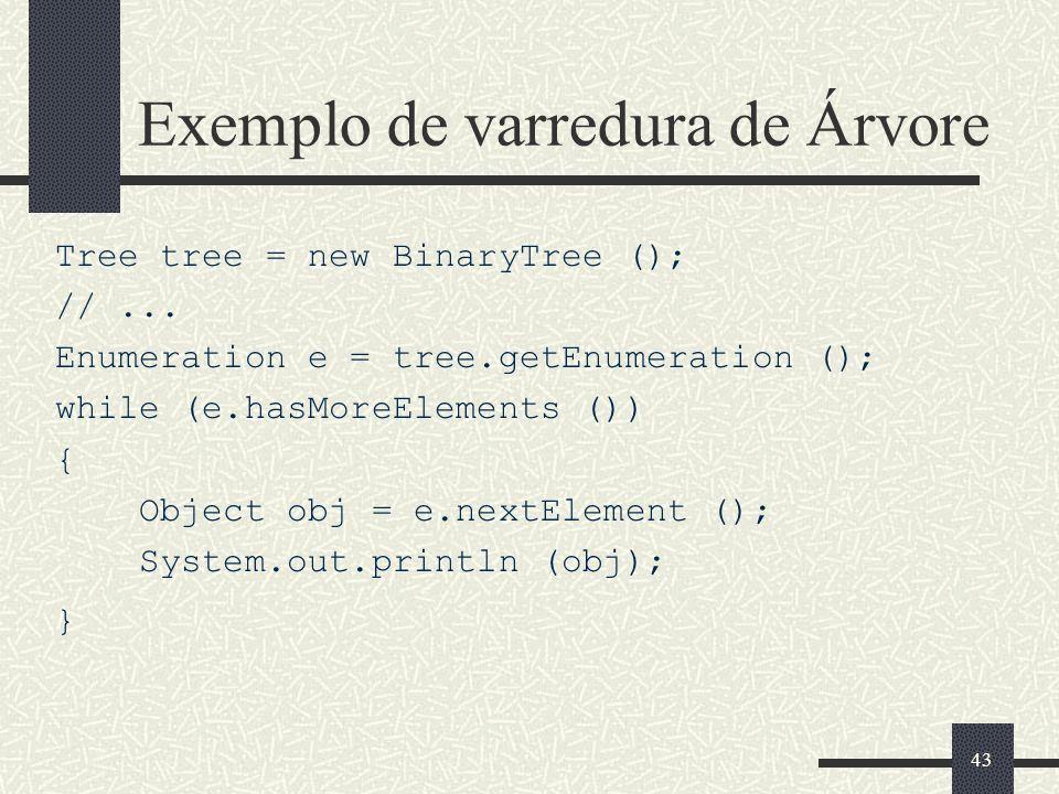 Exemplo de varredura de Árvore