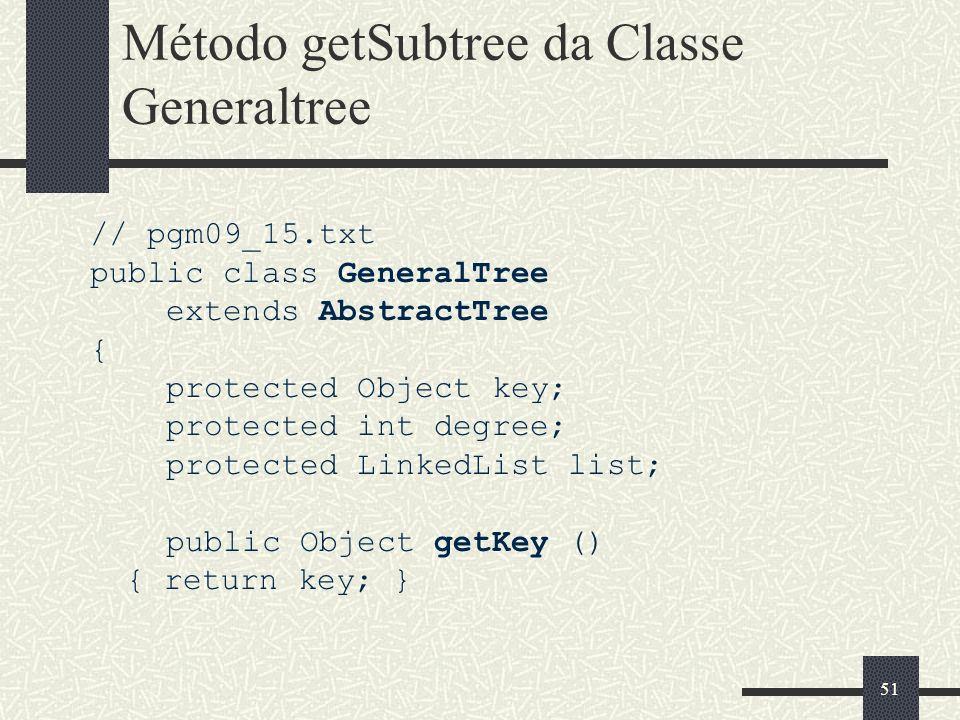 Método getSubtree da Classe Generaltree